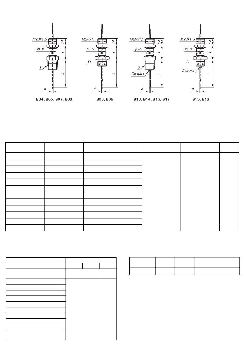 руководство по монтажу термометра сопративления тс-б-р